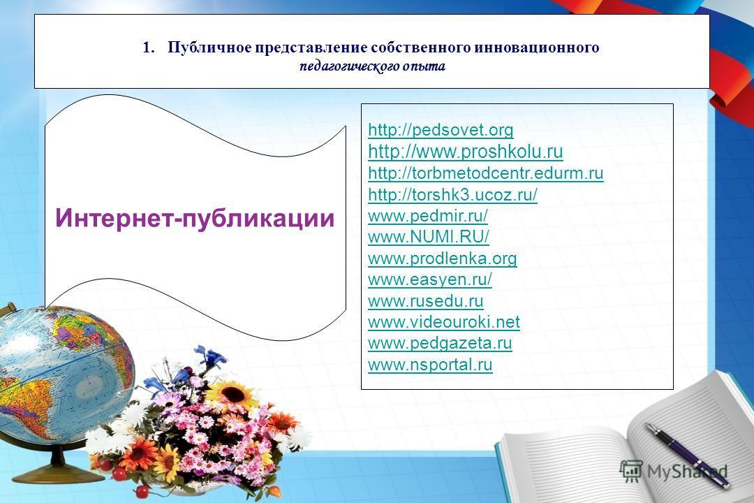 1. Публичное представление собственного инновационного педагогического опыта http://pedsovet.org http://www.proshkolu.ru http://torbmetodcentr.edurm.ru http://torshk3.ucoz.ru/ www.pedmir.ru/ www.NUMI.RU/ www.prodlenka.org www.easyen.ru/ www.rusedu.ru