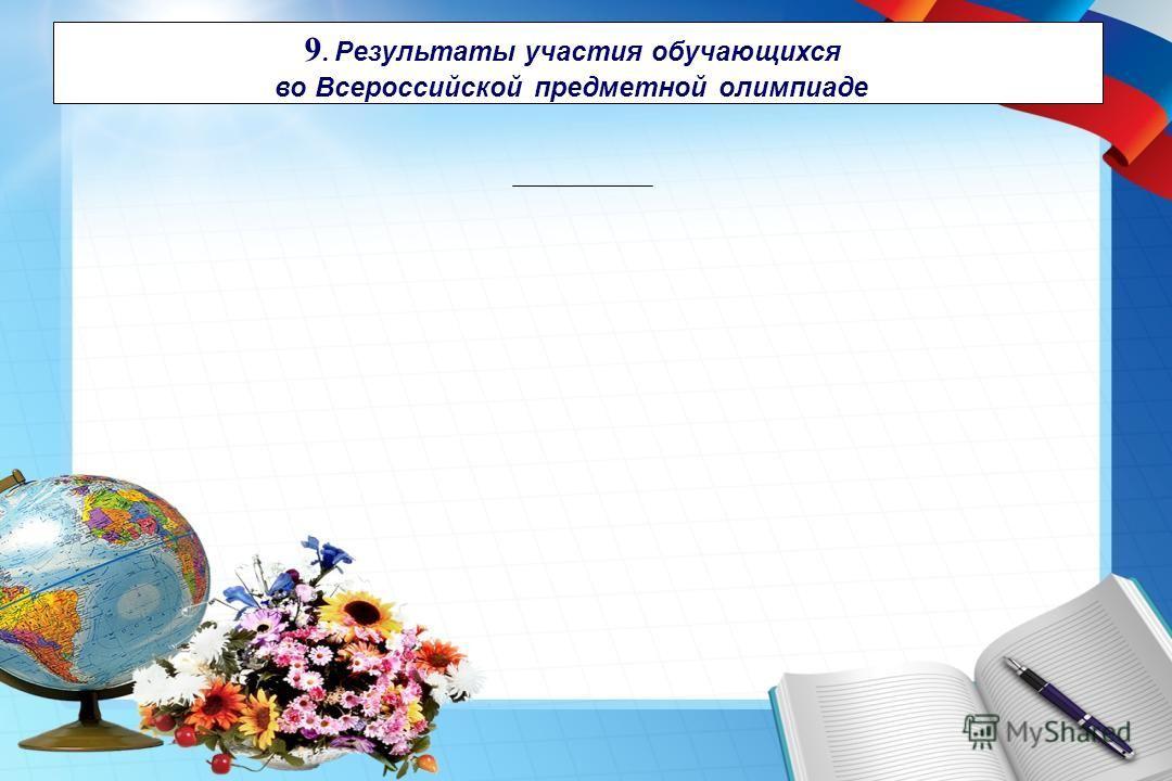 9. Результаты участия обучающихся во Всероссийской предметной олимпиаде