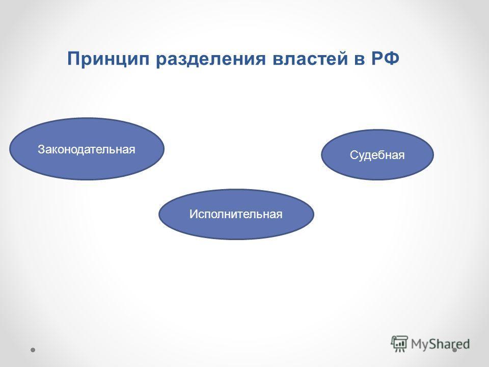 Принцип разделения властей в РФ Законодательная Исполнительная Судебная