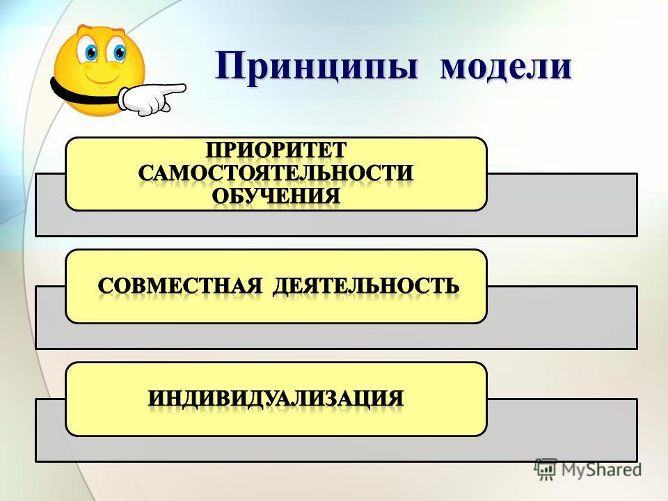 Принципы модели