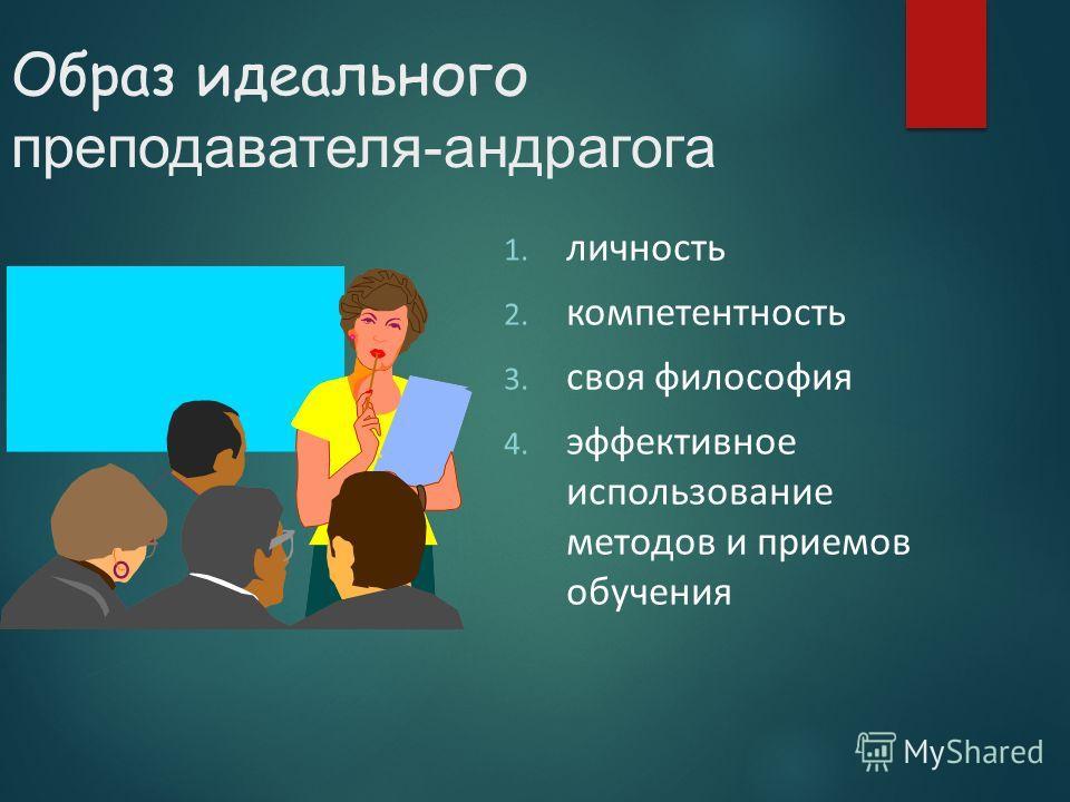 Образ идеального преподавателя-андрагога 1. личность 2. компетентность 3. своя философия 4. эффективное использование методов и приемов обучения