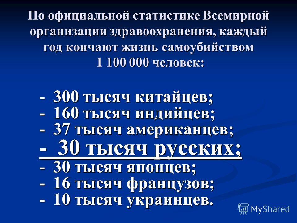 По официальной статистике Всемирной организации здравоохранения, каждый год кончают жизнь самоубийством 1 100 000 человек: - 300 тысяч китайцев; - 160 тысяч индийцев; - 37 тысяч американцев; - 30 тысяч русских; - 30 тысяч японцев; - 16 тысяч французо