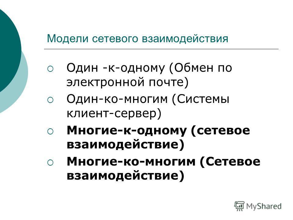 Модели сетевого взаимодействия Один -к-одному (Обмен по электронной почте) Один-ко-многим (Системы клиент-сервер) Многие-к-одному (сетевое взаимодействие) Многие-ко-многим (Сетевое взаимодействие)