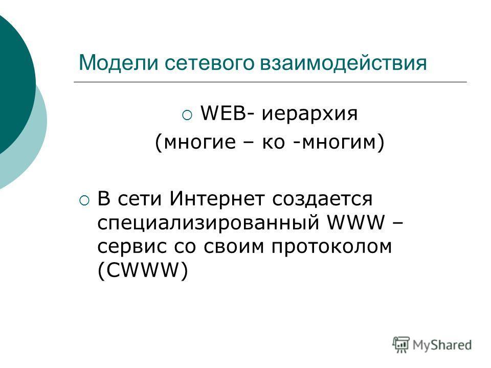 WEB- иерархия (многие – ко -многим) В сети Интернет создается специализированный WWW – сервис со своим протоколом (CWWW)