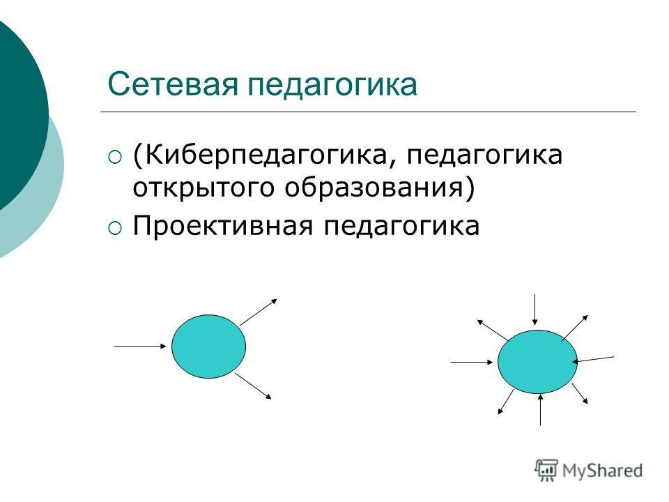 Сетевая педагогика (Киберпедагогика, педагогика открытого образования) Проективная педагогика