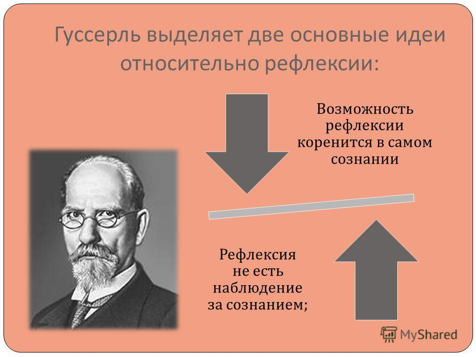 Гуссерль выделяет две основные идеи относительно рефлексии : Возможность рефлексии коренится в самом сознании Рефлексия не есть наблюдение за сознанием ;