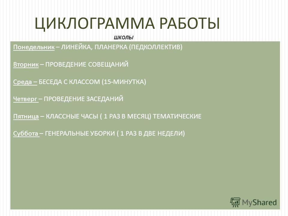 ЦИКЛОГРАММА РАБОТЫ ШКОЛЫ Понедельник – ЛИНЕЙКА, ПЛАНЕРКА ( ПЕДКОЛЛЕКТИВ ) Вторник – ПРОВЕДЕНИЕ СОВЕЩАНИЙ Среда – БЕСЕДА С КЛАССОМ (15- МИНУТКА ) Четверг – ПРОВЕДЕНИЕ ЗАСЕДАНИЙ Пятница – КЛАССНЫЕ ЧАСЫ ( 1 РАЗ В МЕСЯЦ ) ТЕМАТИЧЕСКИЕ Суббота – ГЕНЕРАЛЬН
