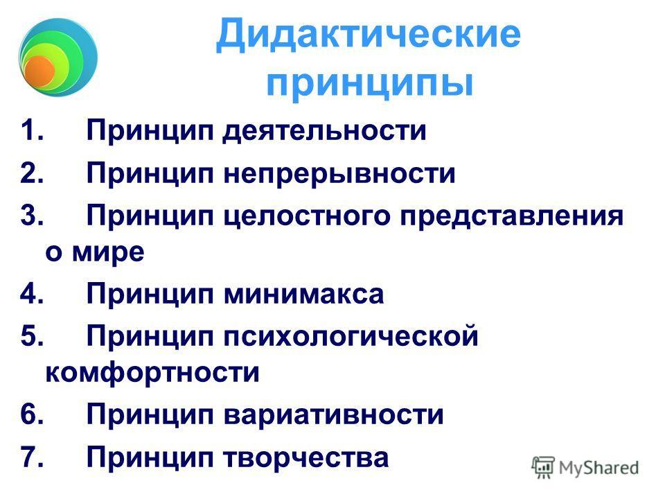 Дидактические принципы 1. Принцип деятельности 2. Принцип непрерывности 3. Принцип целостного представления о мире 4. Принцип минимакса 5. Принцип психологической комфортности 6. Принцип вариативности 7. Принцип творчества