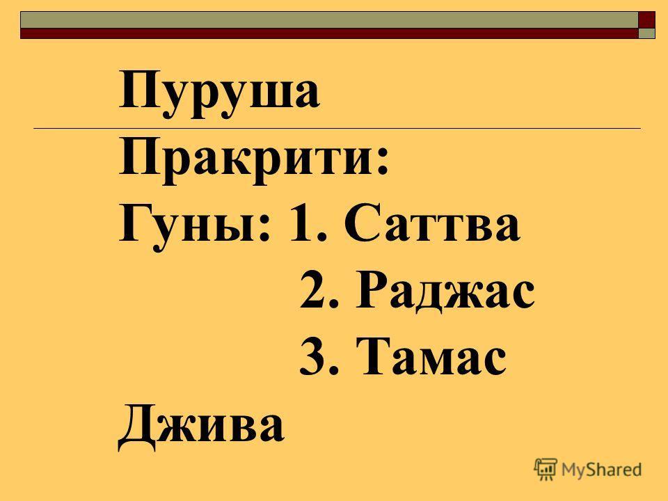 Пуруша Пракрити: Гуны: 1. Саттва 2. Раджас 3. Тамас Джива