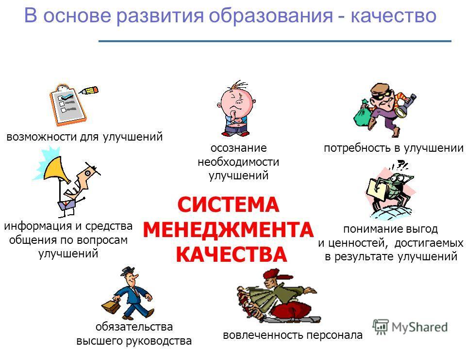 В основе развития образования - качество потребность в улучшении осознание необходимости улучшений понимание выгод и ценностей, достигаемых в результате улучшений возможности для улучшений информация и средства общения по вопросам улучшений вовлеченн