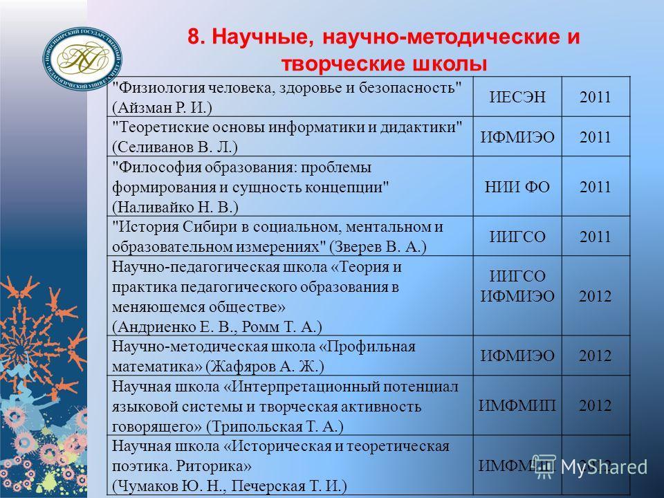 8. Научные, научно-методические и творческие школы