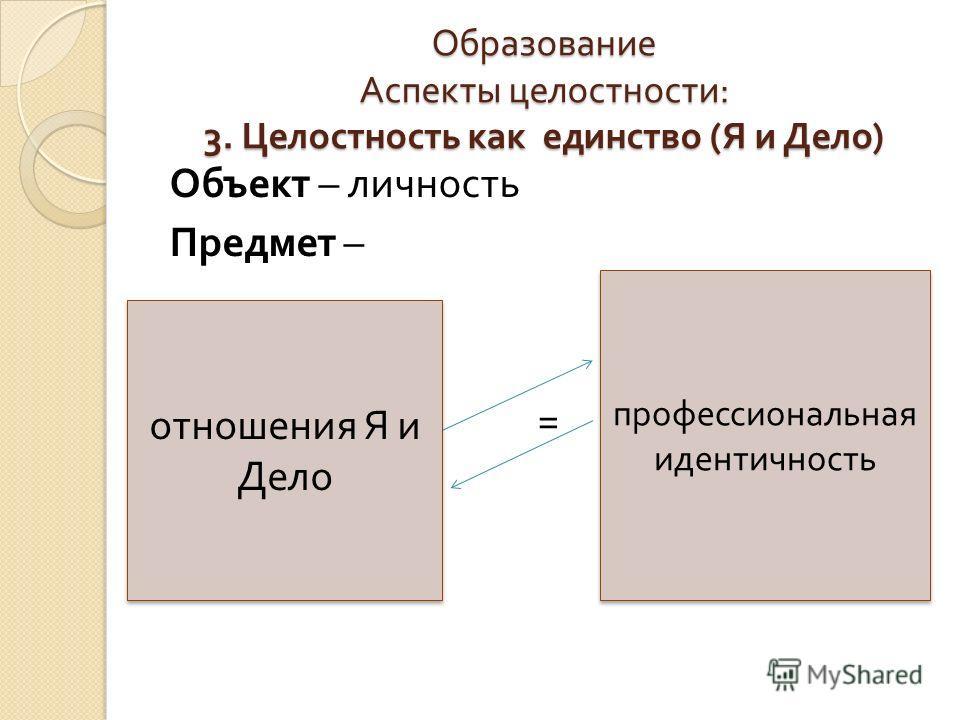 Образование Аспекты целостности : 3. Целостность как единство ( Я и Дело ) Объект – личность Предмет – = отношения Я и Дело профессиональная идентичность