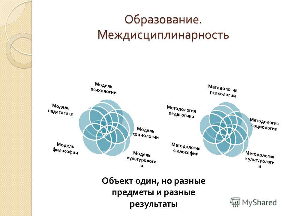 Образование. Междисциплинарность Объект один, но разные предметы и разные результаты