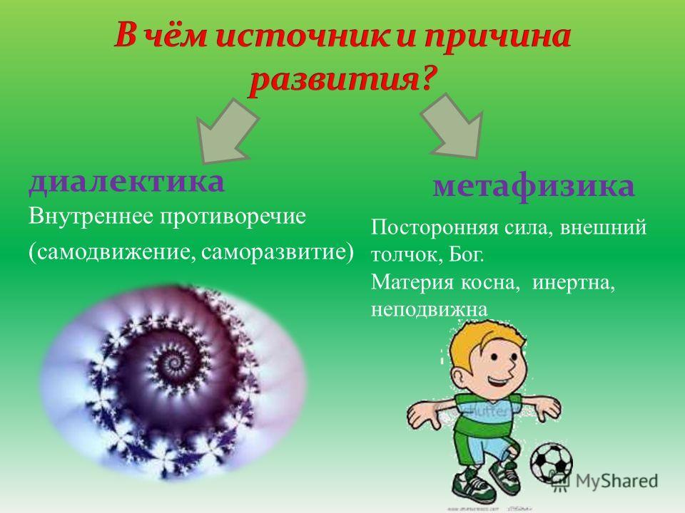 Внутреннее противоречие (самодвижение, саморазвитие) метафизика диалектика Посторонняя сила, внешний толчок, Бог. Материя косна, инертна, неподвижна