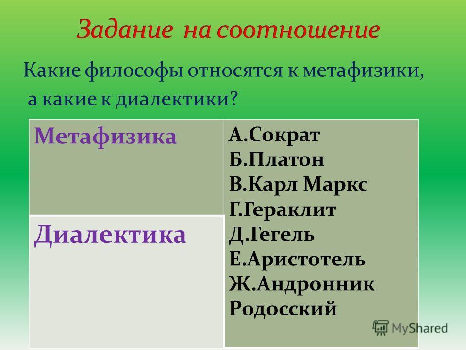 Какие философы относятся к метафизики, а какие к диалектики? Метафизика А.Сократ Б.Платон В.Карл Маркс Г.Гераклит Д.Гегель Е.Аристотель Ж.Андронник Родосский Диалектика