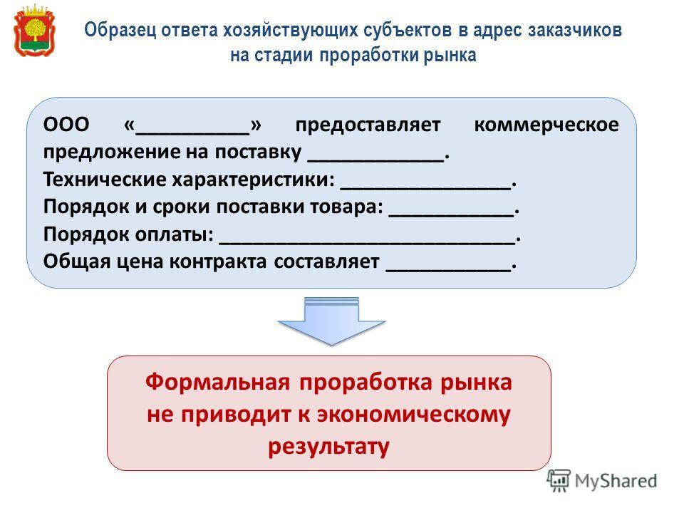 Образец ответа хозяйствующих субъектов в адрес заказчиков на стадии проработки рынка ООО «__________» предоставляет коммерческое предложение на поставку ____________. Технические характеристики: _______________. Порядок и сроки поставки товара: _____