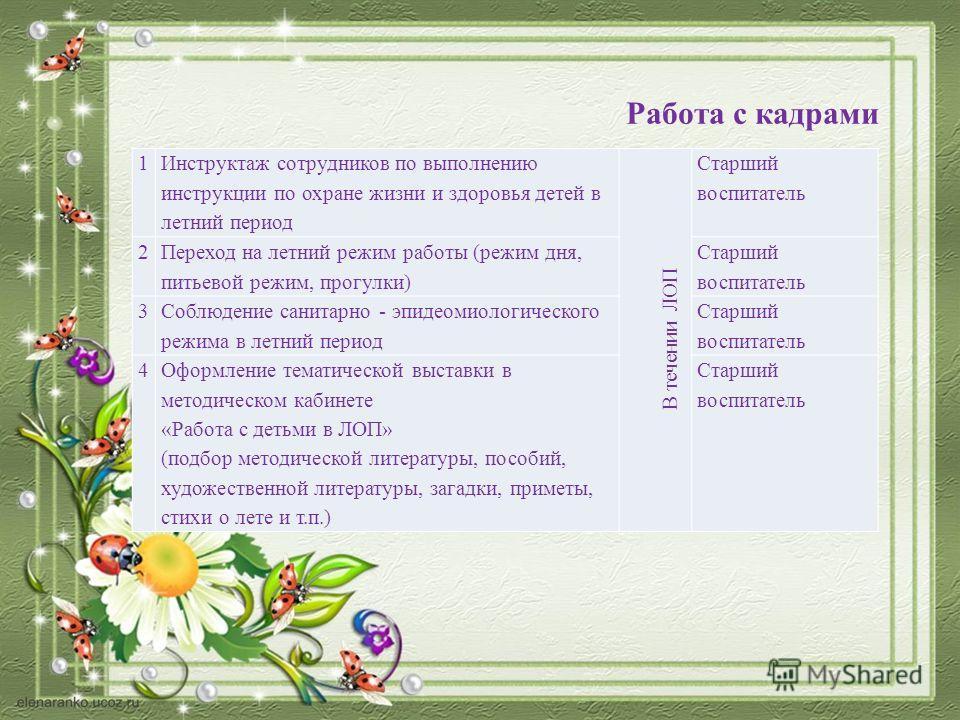 Инструкции По Летней Оздоровительной Работе В Доу img-1