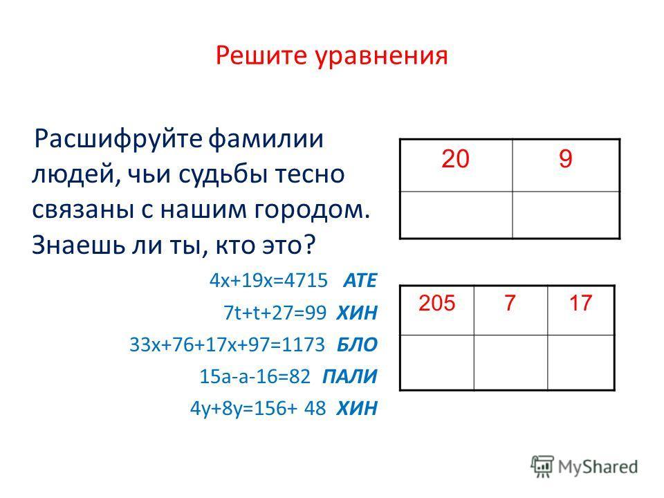 Решите уравнения Расшифруйте фамилии людей, чьи судьбы тесно связаны с нашим городом. Знаешь ли ты, кто это? 4 х+19 х=4715 АТЕ 7t+t+27=99 ХИН 33 х+76+17 х+97=1173 БЛО 15 а-а-16=82 ПАЛИ 4 у+8 у=156+ 48 ХИН 209 205717