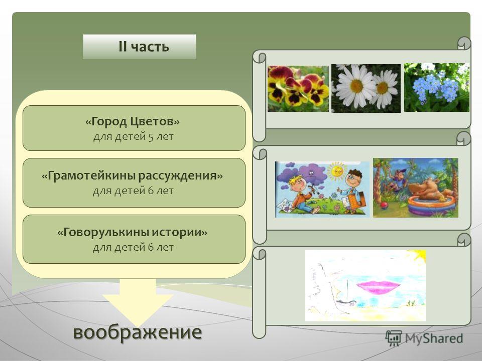 II часть «Город Цветов» для детей 5 лет «Грамотейкины рассуждения» для детей 6 лет «Говорулькины истории» для детей 6 лет воображение