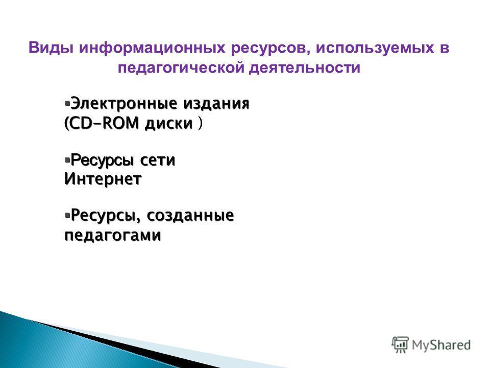 Виды информационных ресурсов, используемых в педагогической деятельности Электронные издания (CD-ROM диски Электронные издания (CD-ROM диски ) Ресурсы сети Интернет Ресурсы сети Интернет Ресурсы, созданные педагогами Ресурсы, созданные педагогами