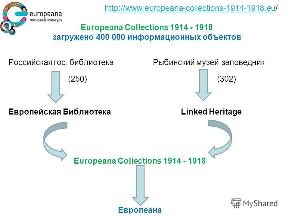 http://www.europeana-collections-1914-1918.eu/ Europeana Collections 1914 - 1918 загружено 400 000 информационных объектов Российская гос. библиотека Рыбинский музей-заповедник (250) (302) Европейская Библиотека Linked Heritage Europeana Collections