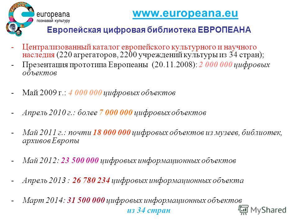 www.europeana.eu Европейская цифровая библиотека ЕВРОПЕАНА -Централизованный каталог европейского культурного и научного наследия (220 агрегаторов, 2200 учреждений культуры из 34 стран); -Презентация прототипа Европеаны (20.11.2008): 2 000 000 цифров