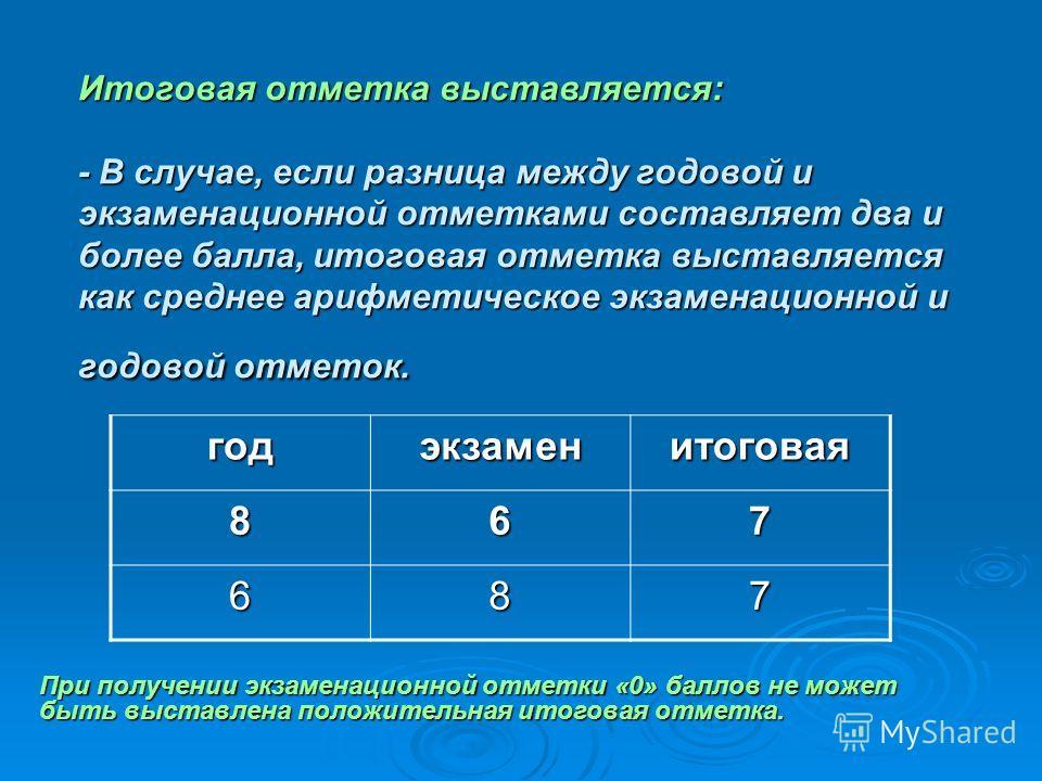Итоговая отметка выставляется: - В случае, если разница между годовой и экзаменационной отметками составляет два и более балла, итоговая отметка выставляется как среднее арифметическое экзаменационной и годовой отметок. годэкзаменитоговая 867 687 При