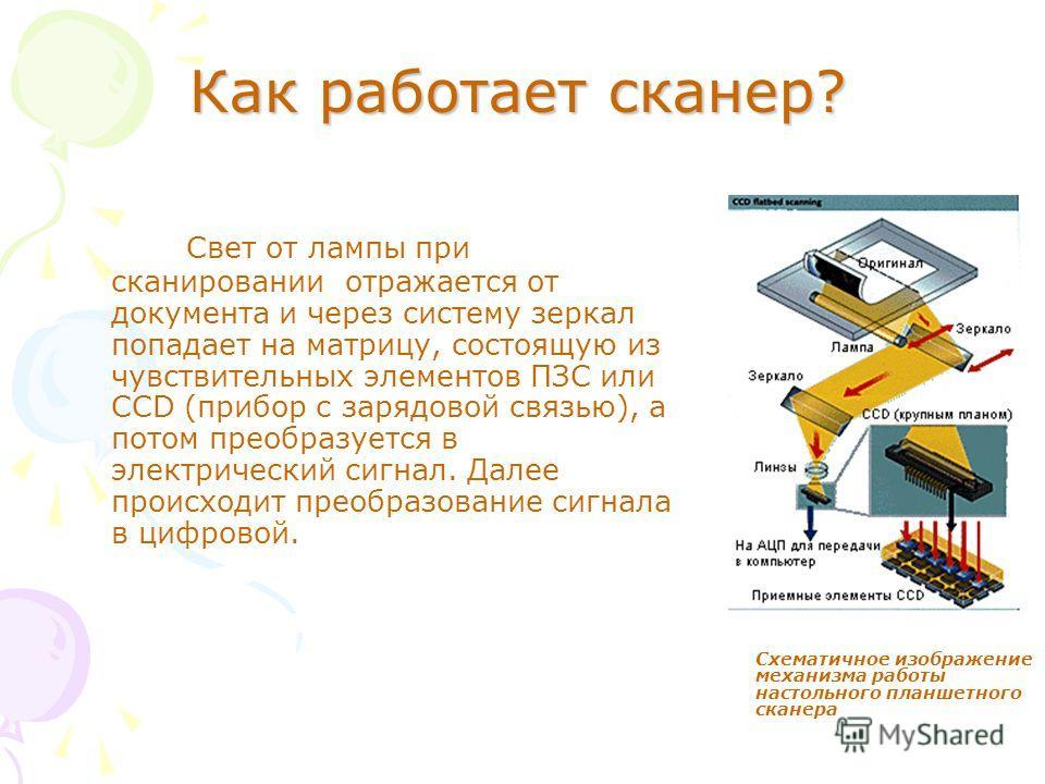 Как работает сканер? Свет от лампы при сканировании отражается от документа и через систему зеркал попадает на матрицу, состоящую из чувствительных элементов ПЗС или CCD (прибор с зарядовой связью), а потом преобразуется в электрический сигнал. Далее