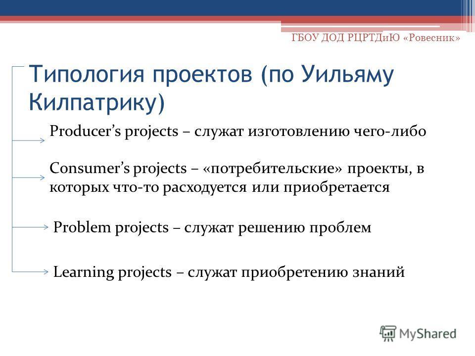 Типология проектов (по Уильяму Килпатрику) Producers projects – служат изготовлению чего-либо Consumers projects – «потребительские» проекты, в которых что-то расходуется или приобретается Problem projects – служат решению проблем Learning projects –
