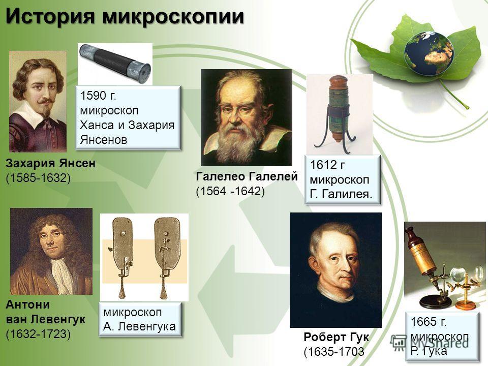 История микроскопии 1590 г. микроскоп Ханса и Захария Янсенов 1590 г. микроскоп Ханса и Захария Янсенов Захария Янсен (1585-1632) Антони ван Левенгук (1632-1723) Роберт Гук (1635-1703 Галелео Галелей (1564 -1642) микроскоп А. Левенгука микроскоп А. Л