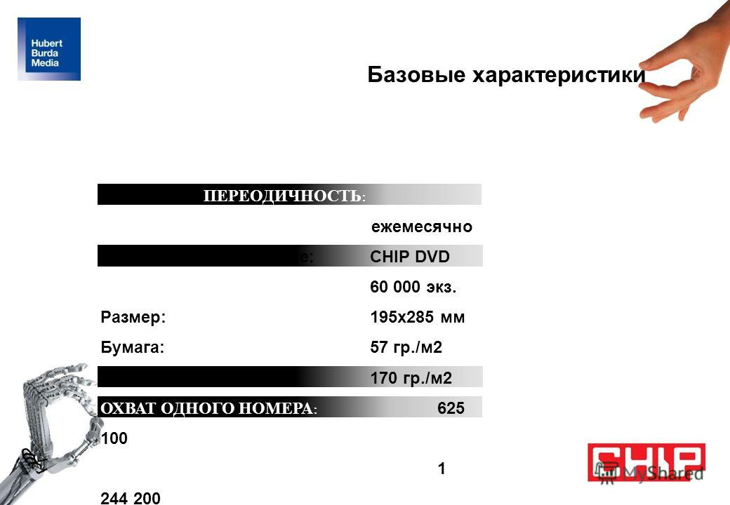 Базовые характеристики ПЕРЕОДИЧНОСТЬ: ежемесячно Постоянное приложение:CHIP DVD ТИРАЖ:60 000 экз. Размер:195x285 мм Бумага:57 гр./м 2 Обложка:170 гр./м 2 ОХВАТ ОДНОГО НОМЕРА:625 100 АУДИТОРИЯ ЗА ПОЛГОДА:1 244 200