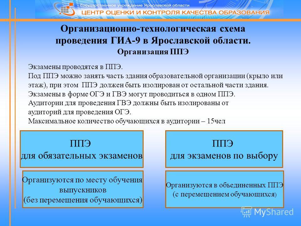 Организационно-технологическая схема проведения ГИА-9 в Ярославской области. Организация ППЭ Экзамены проводятся в ППЭ. Под ППЭ можно занять часть здания образовательной организации (крыло или этаж), при этом ППЭ должен быть изолирован от остальной ч