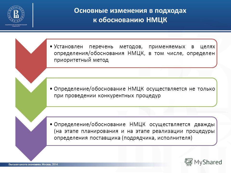 Высшая школа экономики, Москва, 2014 Основные изменения в подходах к обоснованию НМЦК фото Установлен перечень методов, применяемых в целях определения/обоснования НМЦК, в том числе, определен приоритетный метод Определение/обоснование НМЦК осуществл