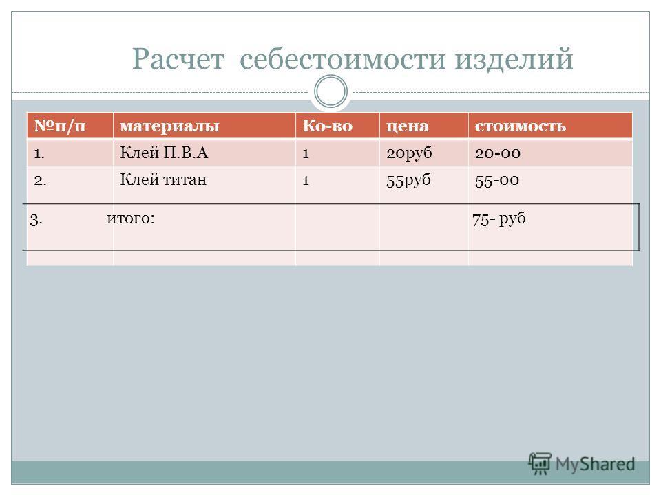 Расчет себестоимости изделий п/п материалы Ко-воценастоимость 1. Клей П.В.А120 руб 20-00 2. Клей титан 155 руб 55-00 3. итого: 75- руб