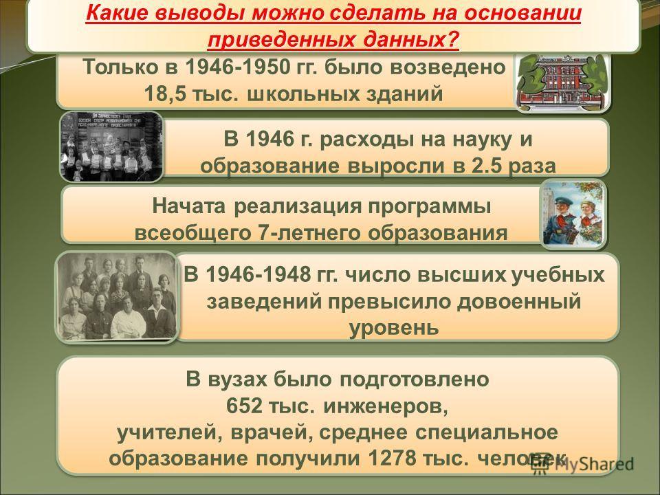Образование Образование Только в 1946-1950 гг. было возведено 18,5 тыс. школьных зданий Начата реализация программы всеобщего 7-летнего образования Начата реализация программы всеобщего 7-летнего образования В 1946-1948 гг. число высших учебных завед