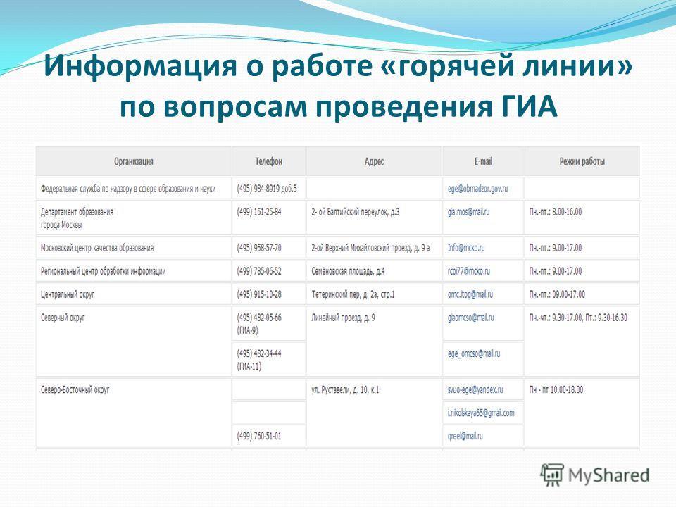 Информация о работе «горячей линии» по вопросам проведения ГИА