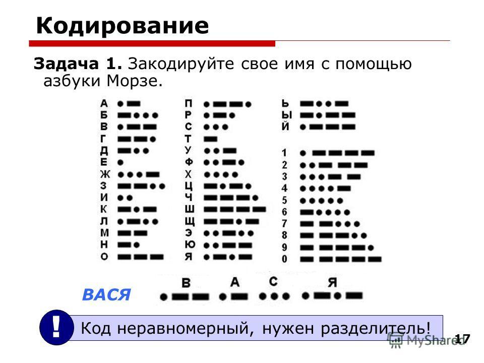 17 Кодирование Задача 1. Закодируйте свое имя с помощью азбуки Морзе. ВАСЯ Код неравномерный, нужен разделитель! !