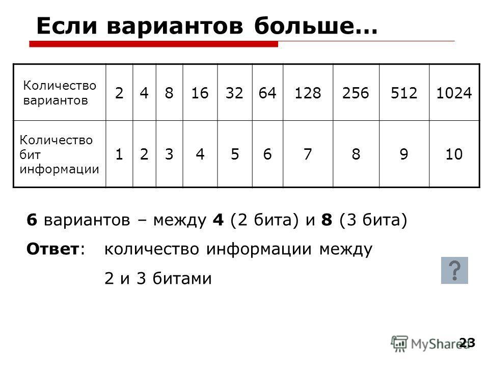 23 Если вариантов больше… Количество вариантов 2481632641282565121024 Количество бит информации 12345678910 6 вариантов – между 4 (2 бита) и 8 (3 бита) Ответ: количество информации между 2 и 3 битами