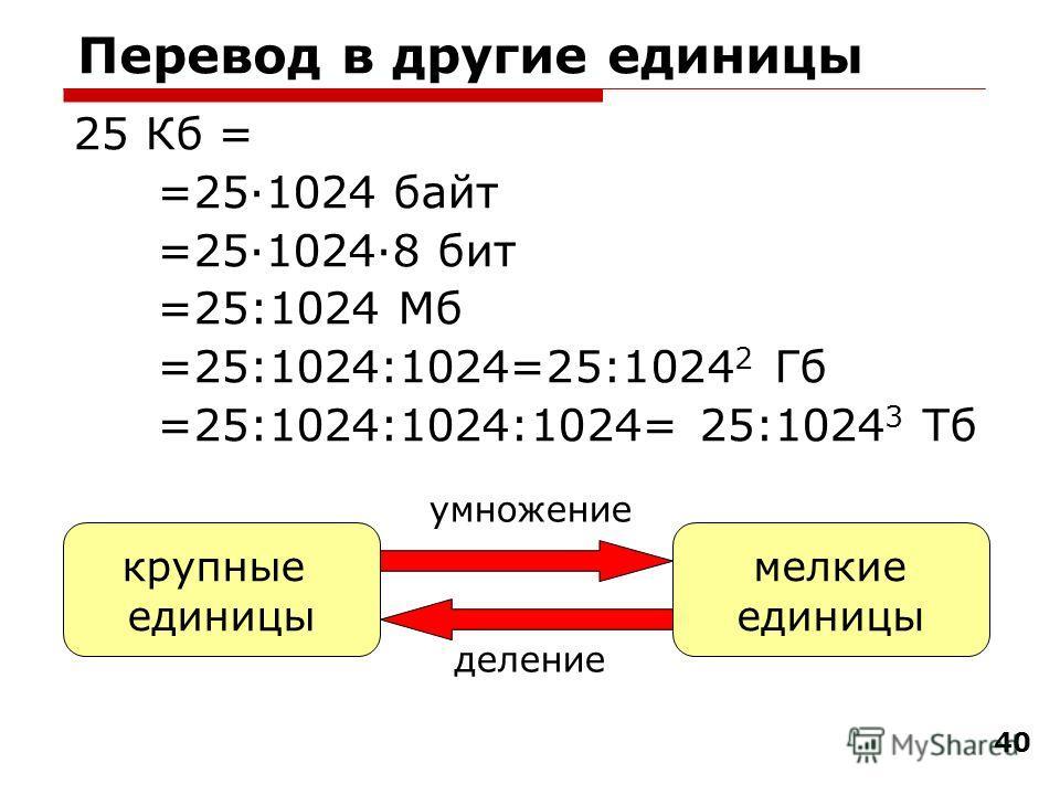 40 Перевод в другие единицы 25 Кб = =25·1024 байт =25·1024·8 бит =25:1024 Мб =25:1024:1024=25:1024 2 Гб =25:1024:1024:1024= 25:1024 3 Тб крупные единицы мелкие единицы деление умножение
