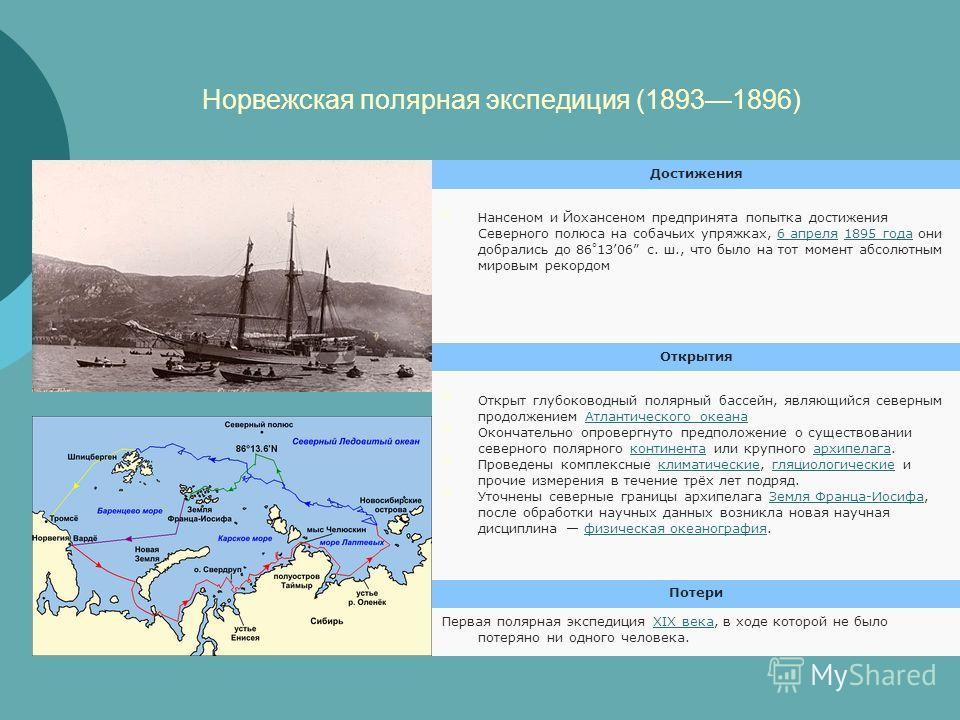 Норвежская полярная экспедиция (18931896) Достижения Нансеном и Йохансеном предпринята попытка достижения Северного полюса на собачьих упряжках, 6 апреля 1895 года они добрались до 86°1306 с. ш., что было на тот момент абсолютным мировым рекордом 6 а