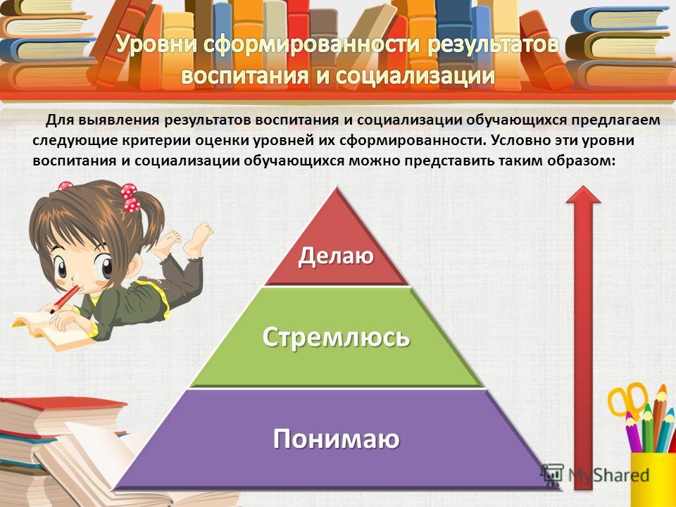 Для выявления результатов воспитания и социализации обучающихся предлагаем следующие критерии оценки уровней их сформированности. Условно эти уровни воспитания и социализации обучающихся можно представить таким образом:Делаю Стремлюсь Понимаю