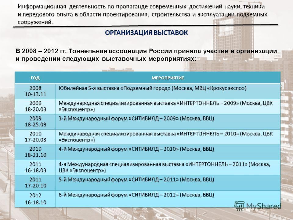 В 2008 – 2012 гг. Тоннельная ассоциация России приняла участие в организации и проведении следующих выставочных мероприятиях: Информационная деятельность по пропаганде современных достижений науки, техники и передового опыта в области проектирования,