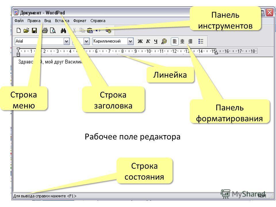 Линейка Строка заголовка Строка меню Панель инструментов Строка состояния Панель форматирования Рабочее поле редактора