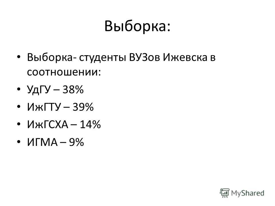 Выборка: Выборка- студенты ВУЗов Ижевска в соотношении: УдГУ – 38% ИжГТУ – 39% ИжГСХА – 14% ИГМА – 9%