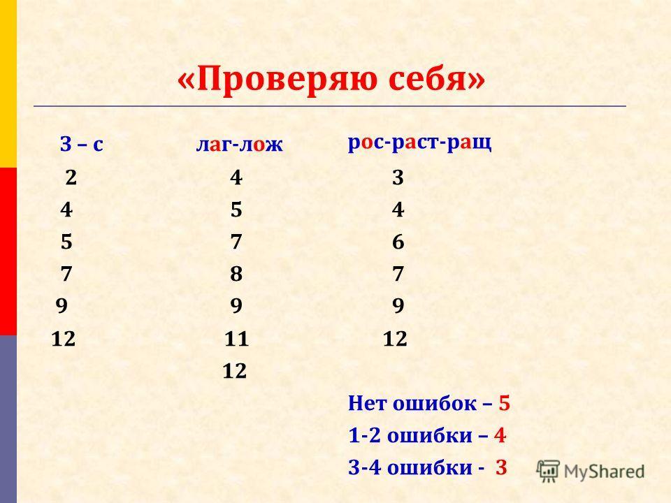 «Проверяю себя» З – с лаг-лож 2 4 4 5 5 7 7 8 9 9 12 11 12 рос-раст-ращ 3 4 6 7 9 12 Нет ошибок – 5 1-2 ошибки – 4 3-4 ошибки - 3