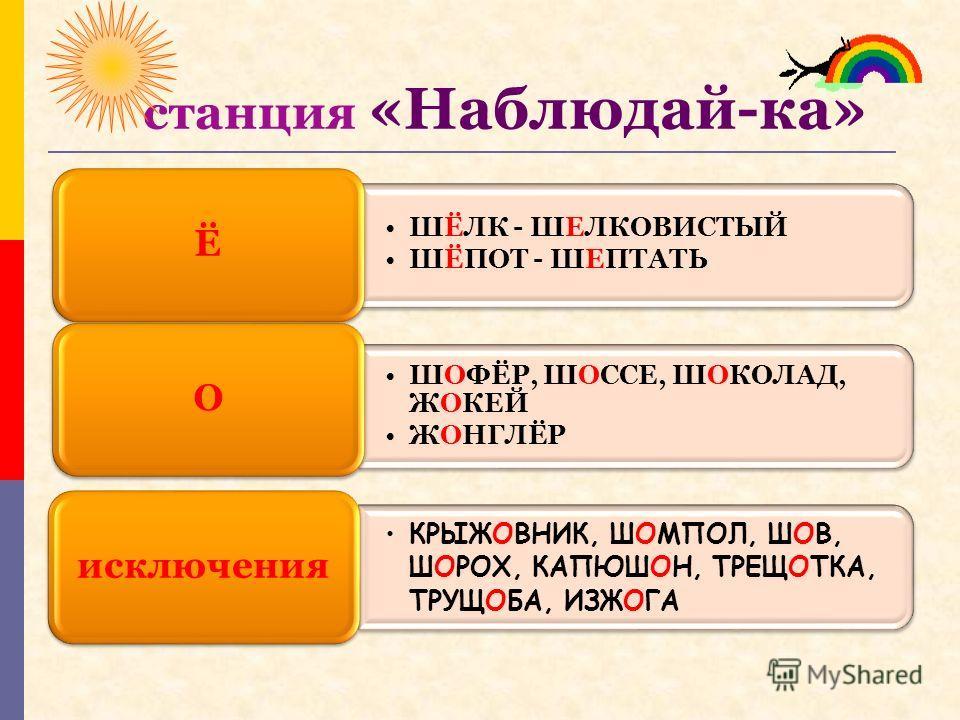 станция «Наблюдай-ка» ШЁЛК - ШЕЛКОВИСТЫЙ ШЁПОТ - ШЕПТАТЬ Ё ШОФЁР, ШОССЕ, ШОКОЛАД, ЖОКЕЙ ЖОНГЛЁР О КРЫЖОВНИК, ШОМПОЛ, ШОВ, ШОРОХ, КАПЮШОН, ТРЕЩОТКА, ТРУЩОБА, ИЗЖОГА исключения