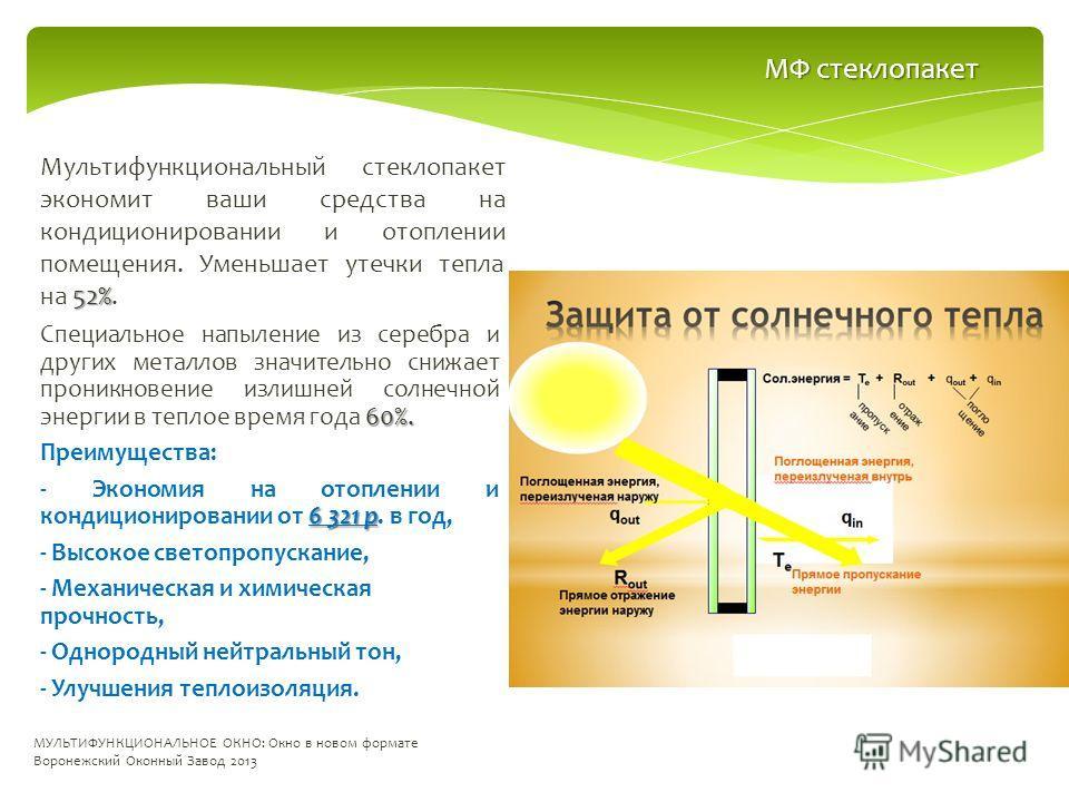 МУЛЬТИФУНКЦИОНАЛЬНОЕ ОКНО: Окно в новом формате Воронежский Оконный Завод 2013 60%. Специальное напыление из серебра и других металлов значительно снижает проникновение излишней солнечной энергии в теплое время года 60%. Преимущества: 6 321 р - Эконо
