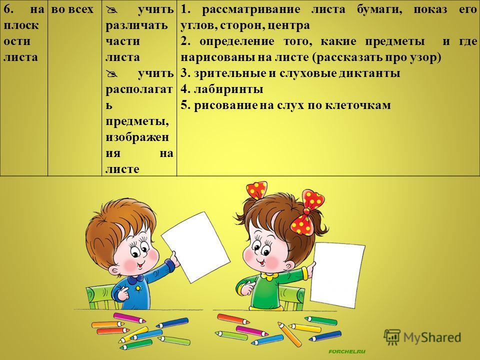 6. на плоскости листа во всех учить различать части листа учить располагать предметы, изображен ия на листе 1. рассматривание листа бумаги, показ его углов, сторон, центра 2. определение того, какие предметы и где нарисованы на листе (рассказать про