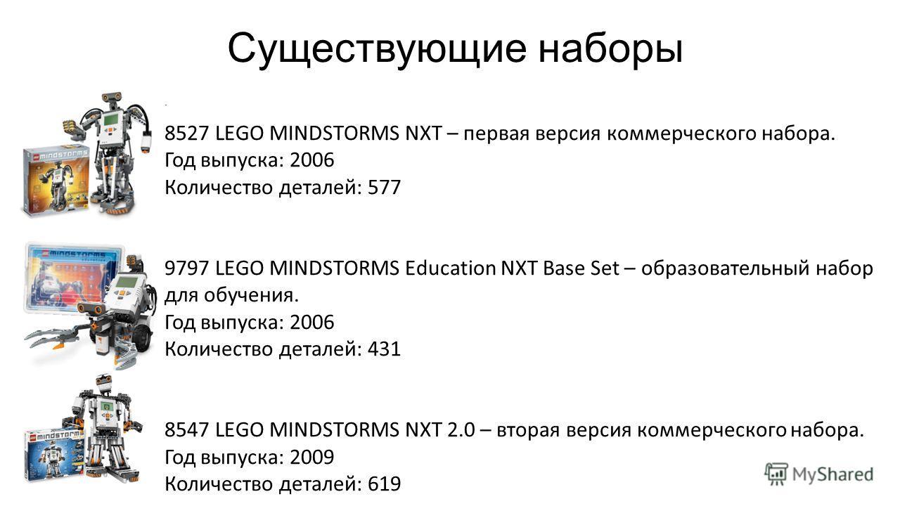Существующие наборы. 8527 LEGO MINDSTORMS NXT – первая версия коммерческого набора. Год выпуска: 2006 Количество деталей: 577 9797 LEGO MINDSTORMS Education NXT Base Set – образовательный набор для обучения. Год выпуска: 2006 Количество деталей: 431