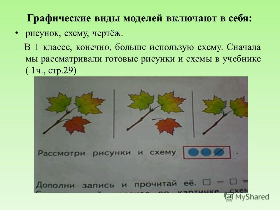 Графические виды моделей включают в себя: рисунок, схему, чертёж. В 1 классе, конечно, больше использую схему. Сначала мы рассматривали готовые рисунки и схемы в учебнике ( 1 ч., стр.29)